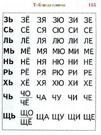 Таблица слогов 2