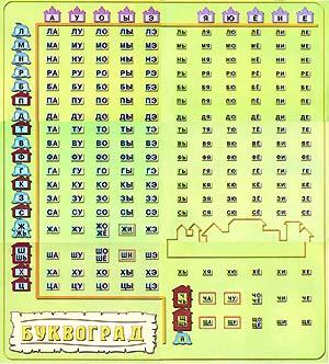 Карта буквограда