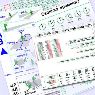 Таблицы «Русский для всех»